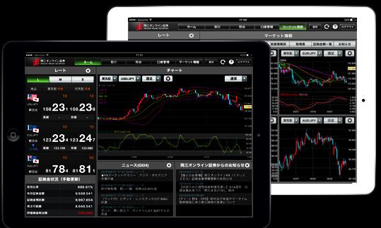 岡三オンラインFX for iPad